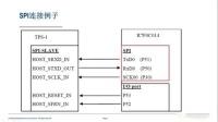 瑞萨电子TPS-1教学-第三讲TPS-1主控MCU程序(SPI模式)软件移植指南