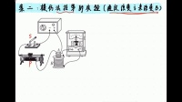 【知识讲解课】高考物理寒假课第四天(下)