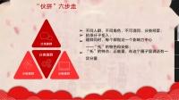 关磊磊总监:微信营销