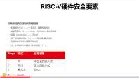 安全解决方案系列研讨会1——Microchip在RISC-V应用中实现MultiZone™安全性