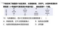 中国自然资源试题讲评一
