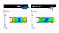 Moldex3D 2020 - RTM制程考虑2D编织复合材料