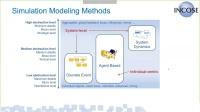 面向系统工程师的仿真建模simulation modeling for systems engineers