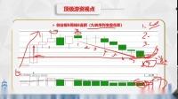 王子蛟老师周末网络课2020.9.26