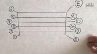 《吉他如何调音》小磊吉他教学——第二期