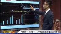 邢智勇--悬剑逃顶战法——北京卫视投资者说