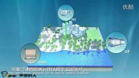 【泰美时光】上海世博会张江企业馆:陶氏《水循环,保护蓝色家园!》