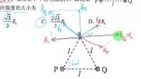 苟良波讲题之2017年全国三卷物理18题