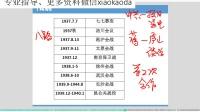 【粉笔公考】常识高分专项课-中国近现代重要战争上