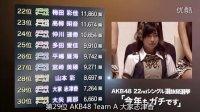 [A.A.AX外掛社]AKB48 22ndシングル選抜総選挙 Disc1 本篇