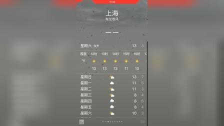 《天气》在上海发布的龙卷风预报,气温是13-3摄氏度。(2020.02.01)