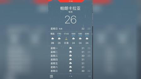 《天气》帕朗卡拉亚发布的雨预报,它的最高气温是32摄氏度,最低气温是23摄氏度。(2020.02.02)