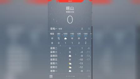 《天气》俄罗斯喀山地区出现雪雹交加预报,它的最高气温为2度,最低气温为0度,它的风速向南5米/秒。(2020.02.03)